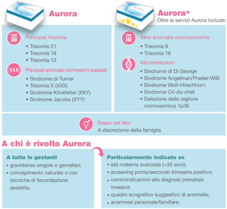 2_screening-prenatale-aurora