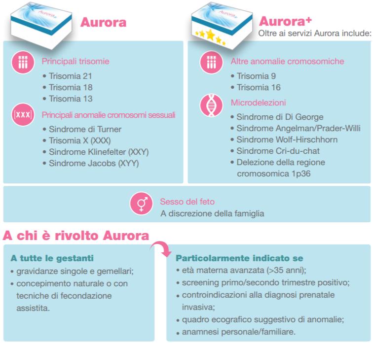 2_screening-prenatale-aurora